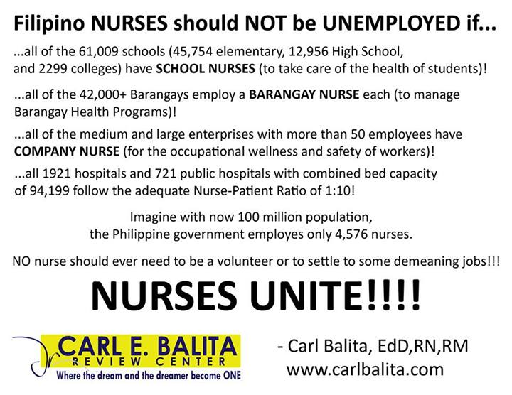 Carl Balita Stat on Nurses