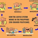 Justice System for Filipino Politicians