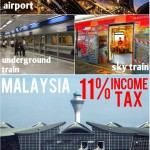 Comparative ASEAN taxes